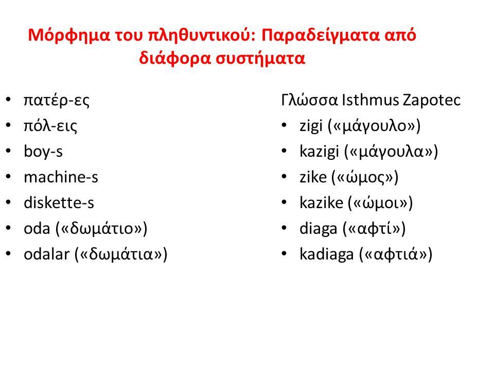 Μόρφημα του πληθυντικού: Παραδείγματα από διάφορα συστήματα