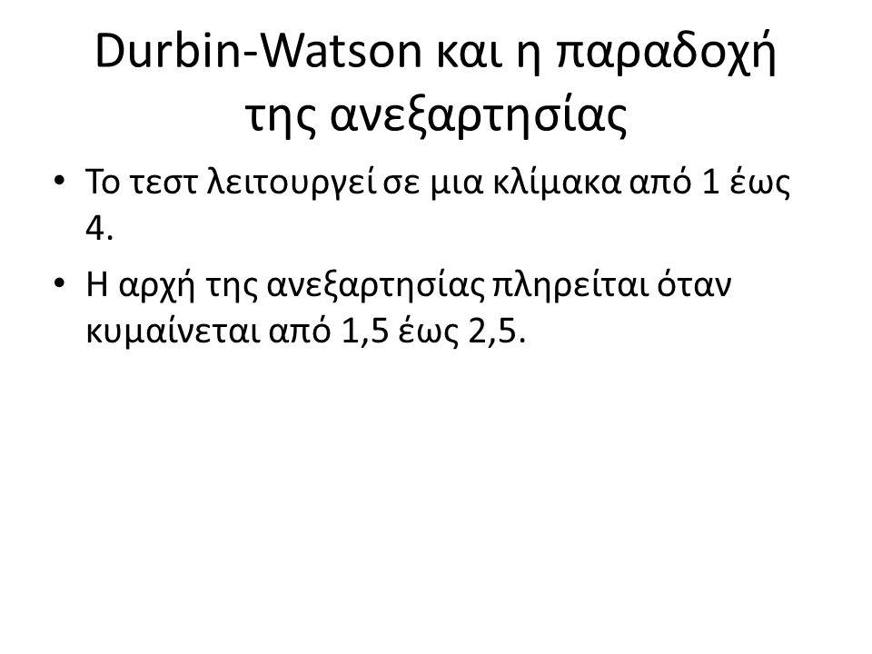 Durbin-Watson και η παραδοχή της ανεξαρτησίας