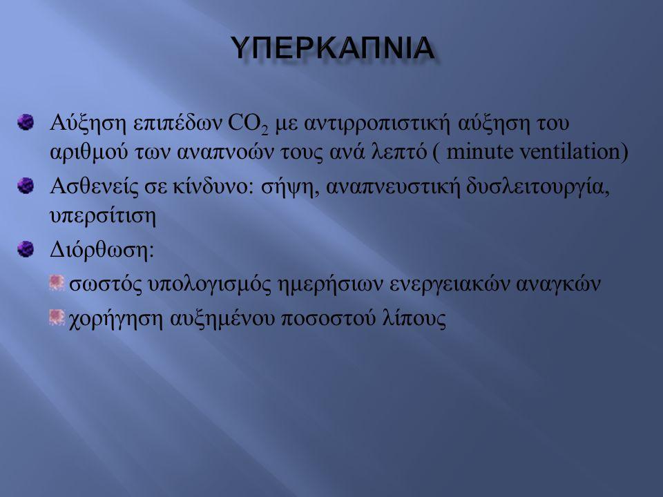υπερκαπνια Αύξηση επιπέδων CO2 με αντιρροπιστική αύξηση του αριθμού των αναπνοών τους ανά λεπτό ( minute ventilation)