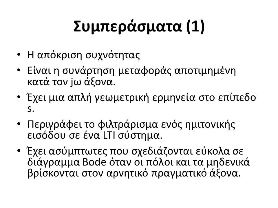 Συμπεράσματα (1) Η απόκριση συχνότητας