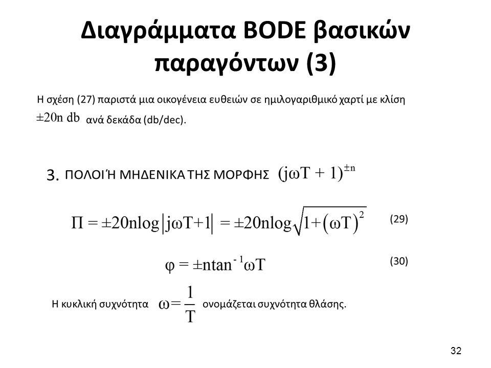 Διαγράμματα BODE βασικών παραγόντων (3)