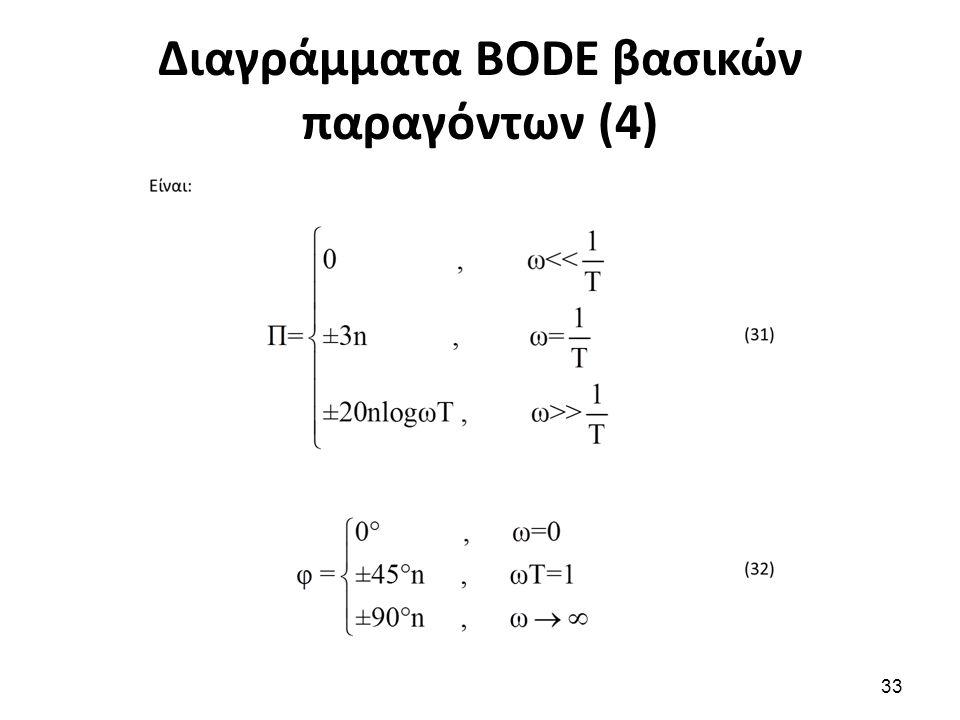 Διαγράμματα BODE βασικών παραγόντων (4)
