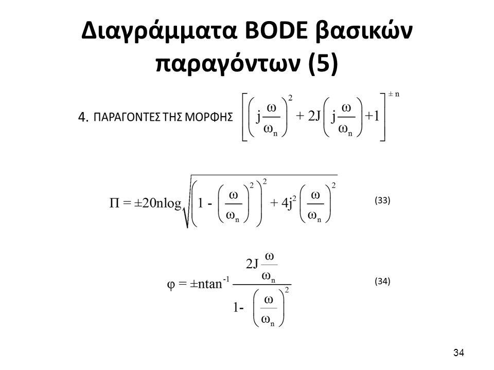 Διαγράμματα BODE βασικών παραγόντων (5)