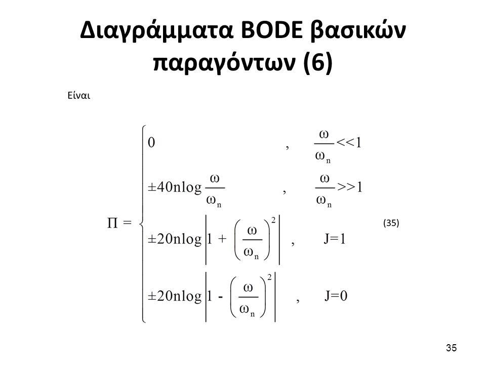 Διαγράμματα BODE βασικών παραγόντων (6)