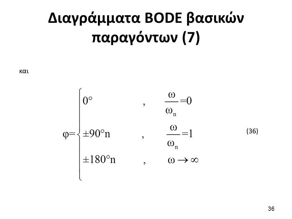 Διαγράμματα BODE βασικών παραγόντων (7)
