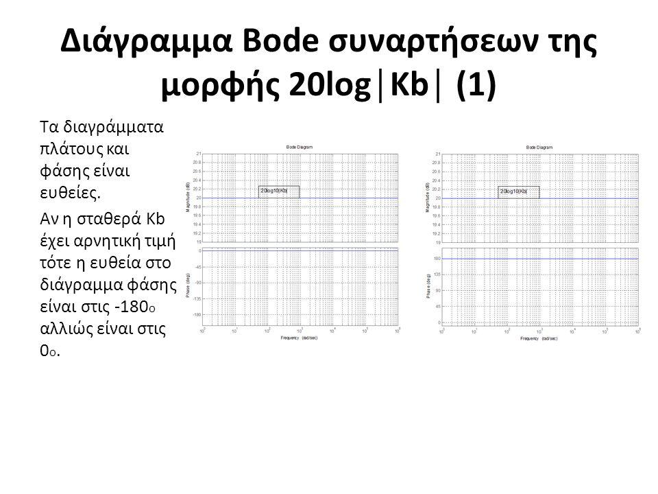 Διάγραμμα Bode συναρτήσεων της μορφής 20log│Kb│ (1)