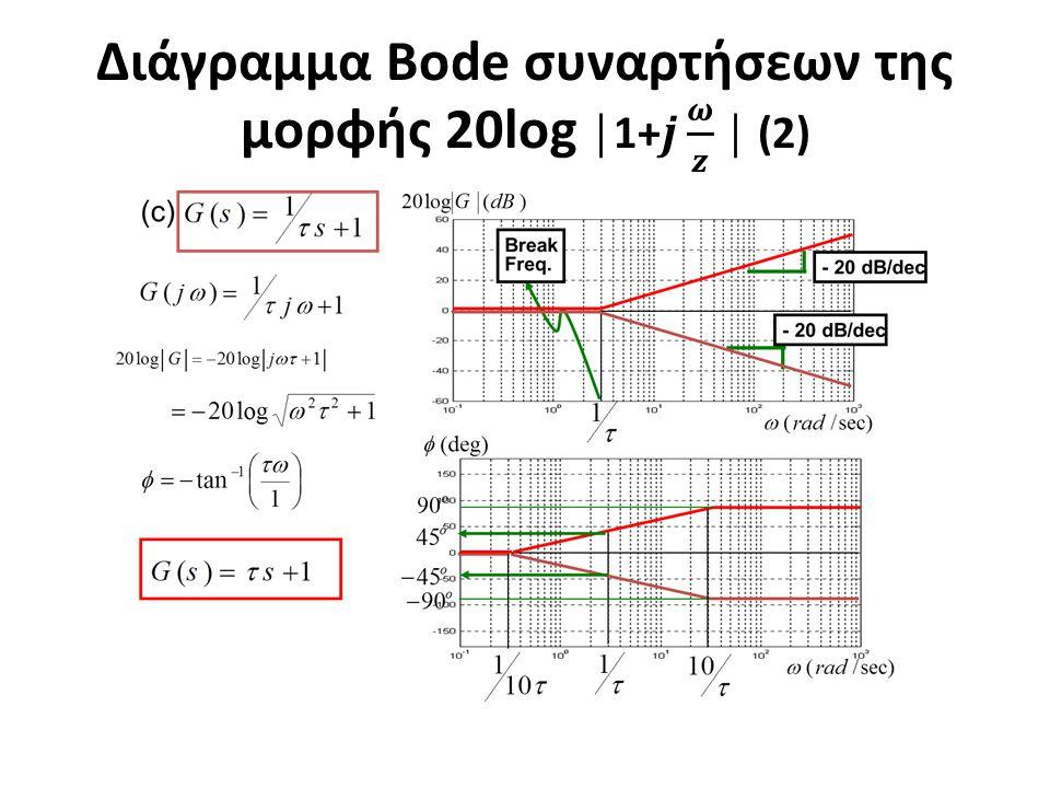 Διάγραμμα Bode συναρτήσεων της μορφής 20log │1+𝒋 𝝎 𝒛 │ (2)
