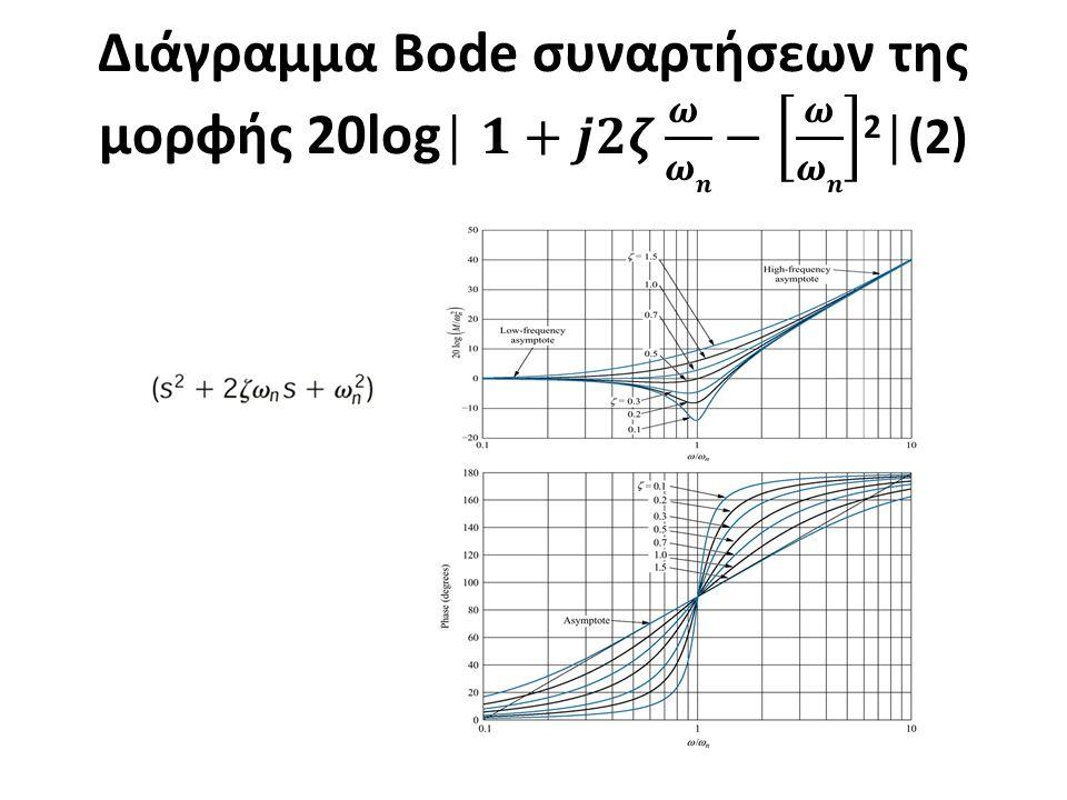 Διάγραμμα Bode συναρτήσεων της μορφής 20log│ 𝟏+𝒋𝟐𝜻 𝝎 𝝎𝒏 − 𝝎 𝝎𝒏 2│(2)