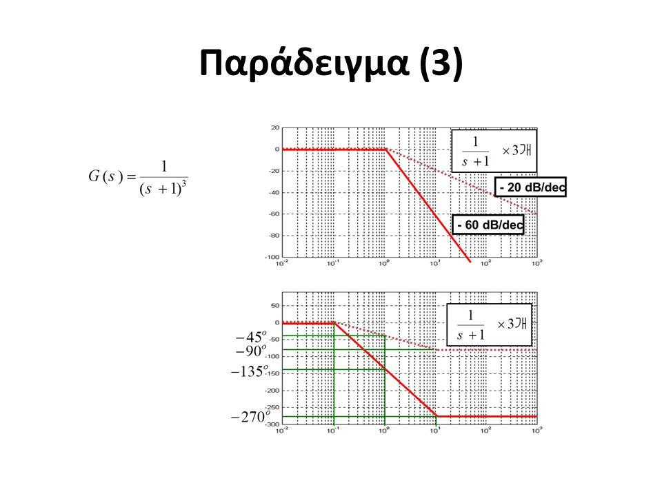 Παράδειγμα (3)