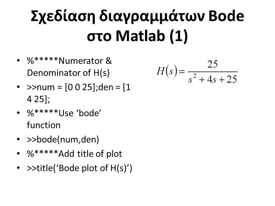 Σχεδίαση διαγραμμάτων Bode στο Matlab (1)