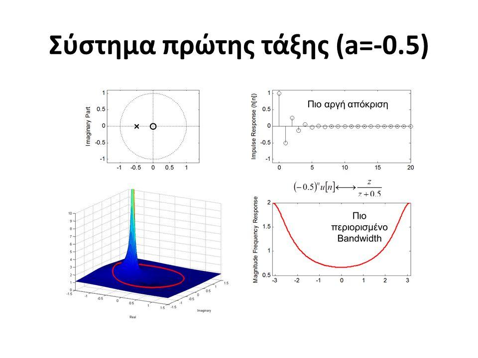 Σύστημα πρώτης τάξης (a=-0.5)