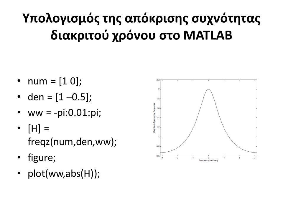 Υπολογισμός της απόκρισης συχνότητας διακριτού χρόνου στο MATLAB