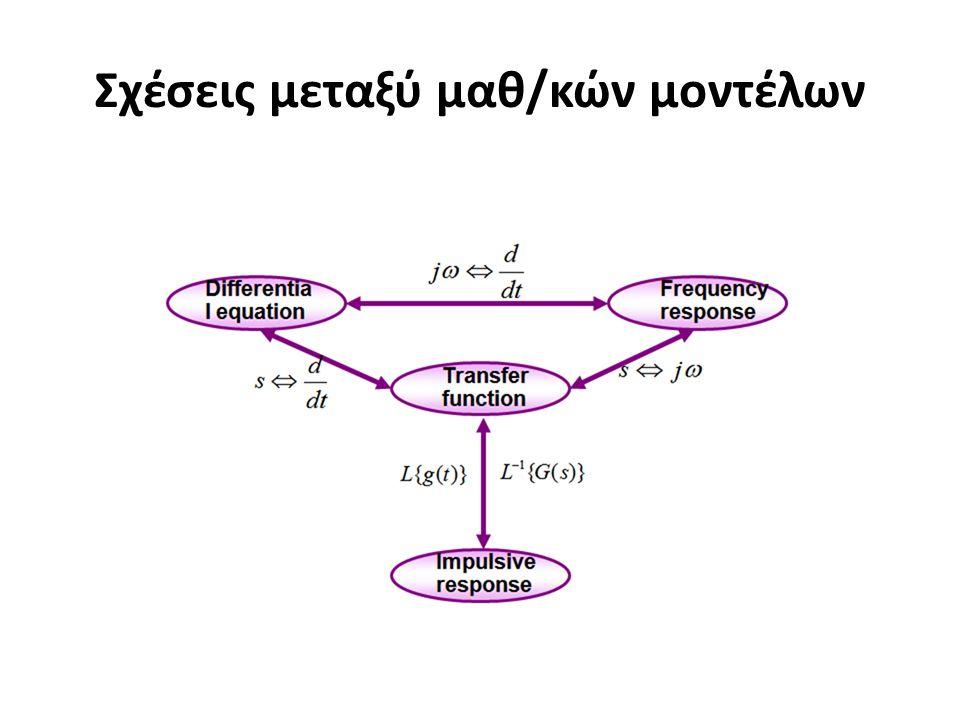 Σχέσεις μεταξύ μαθ/κών μοντέλων
