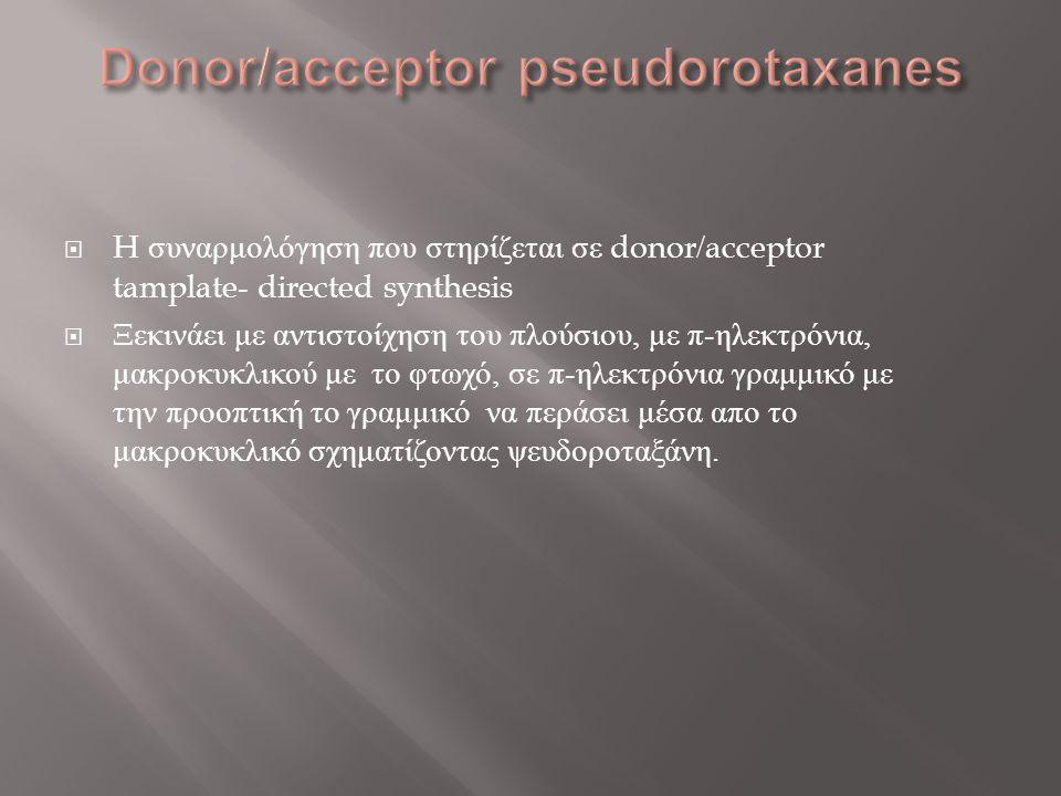 Donor/acceptor pseudorotaxanes