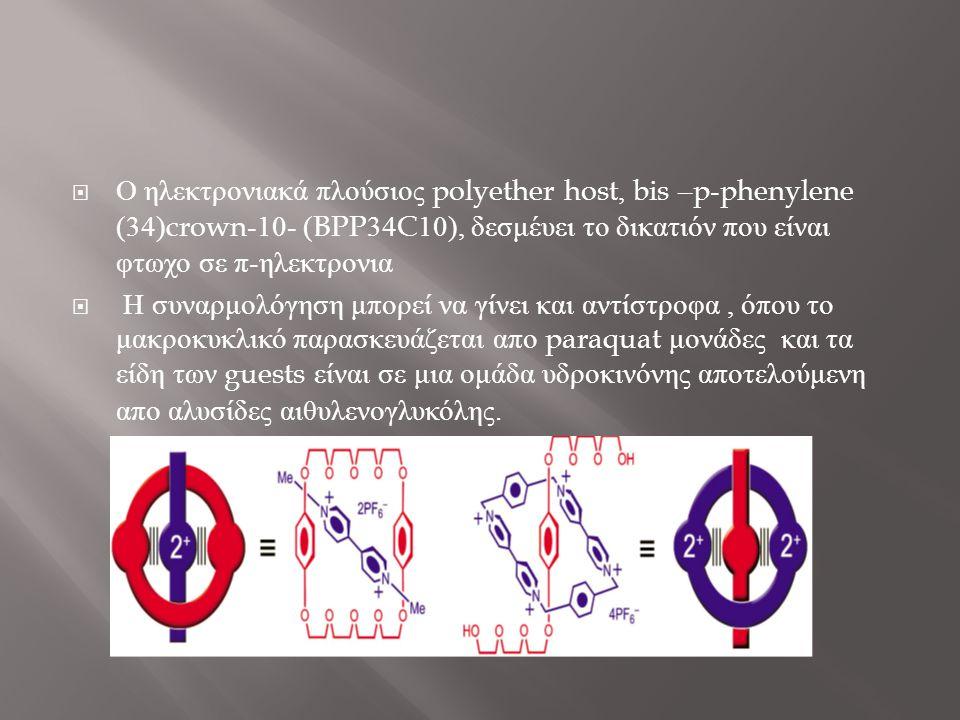 Ο ηλεκτρονιακά πλούσιος polyether host, bis –p-phenylene (34)crown-10- (BPP34C10), δεσμέυει το δικατιόν που είναι φτωχο σε π-ηλεκτρονια