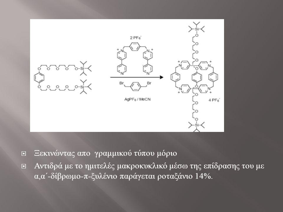 Ξεκινώντας απο γραμμικού τύπου μόριο