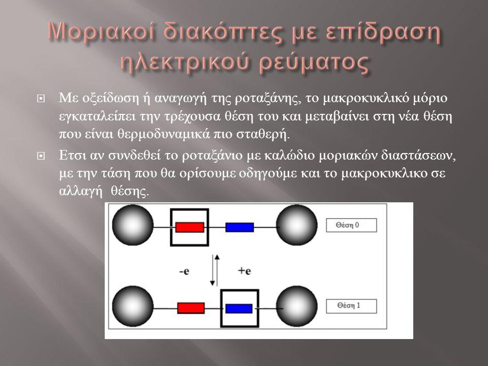 Μοριακοί διακόπτες με επίδραση ηλεκτρικού ρεύματος