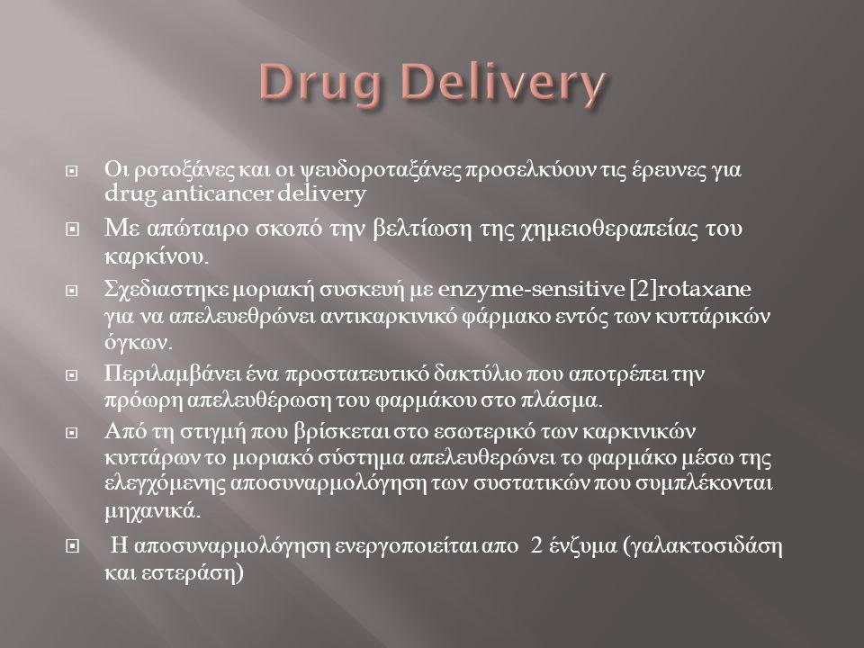 Drug Delivery Οι ροτοξάνες και οι ψευδοροταξάνες προσελκύουν τις έρευνες για drug anticancer delivery.