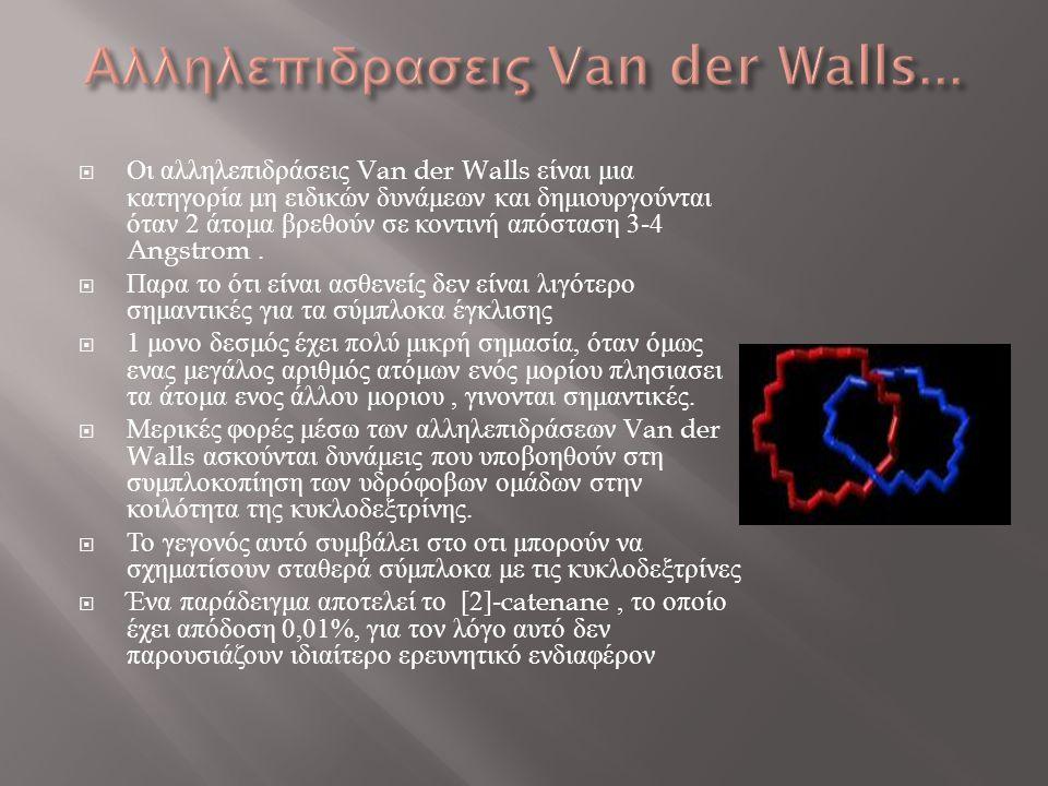 Αλληλεπιδρασεις Van der Walls...
