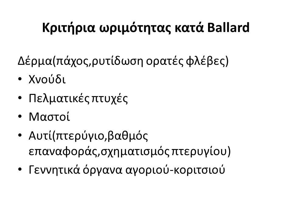 Κριτήρια ωριμότητας κατά Ballard