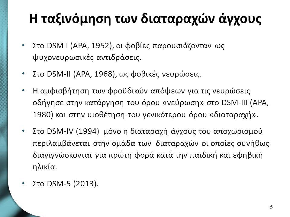 Η ταξινόμηση των διαταραχών άγχους στο DSM-IIΙ-R
