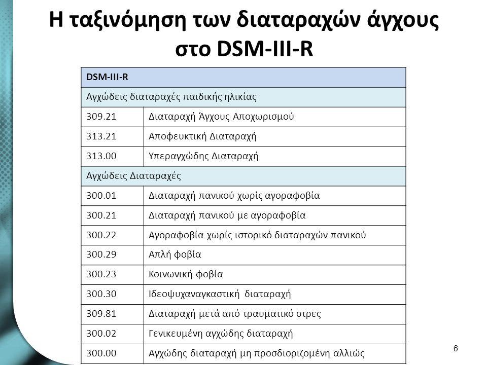 Η ταξινόμηση των διαταραχών άγχους στο DSM-IV