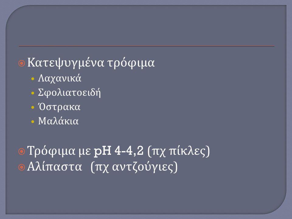 Τρόφιμα με pH 4-4,2 (πχ πίκλες) Αλίπαστα (πχ αντζούγιες)