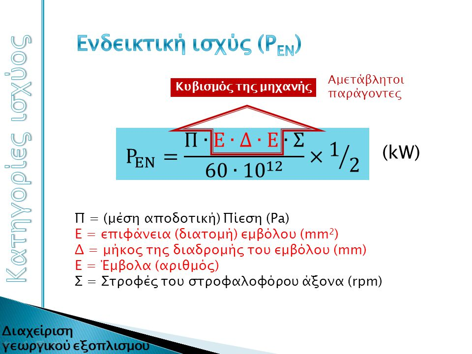 Ενδεικτική ισχύς (ΡΕΝ)
