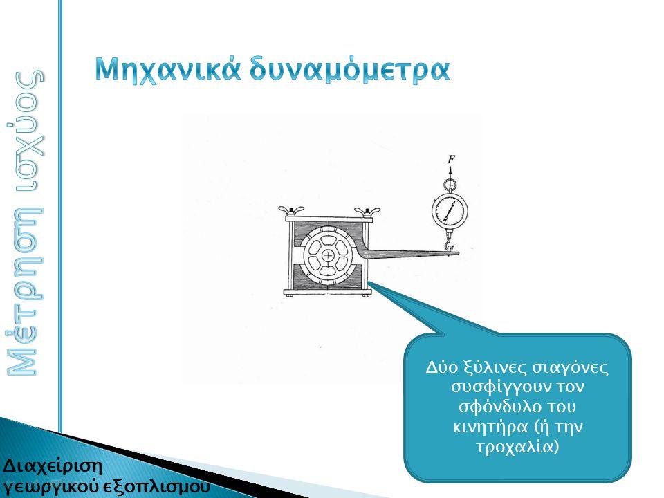 Μέτρηση ισχύος Μηχανικά δυναμόμετρα