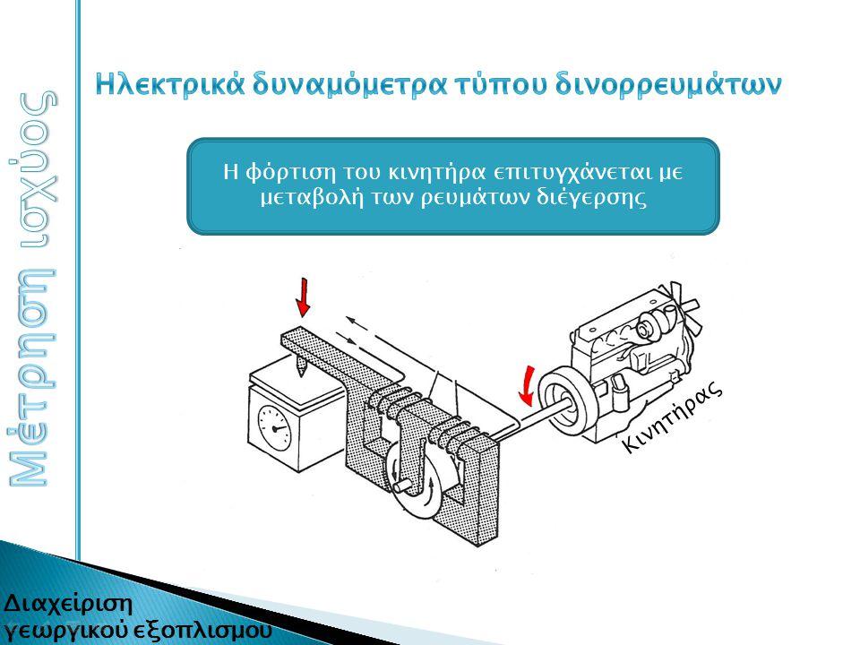 Ηλεκτρικά δυναμόμετρα τύπου δινορρευμάτων