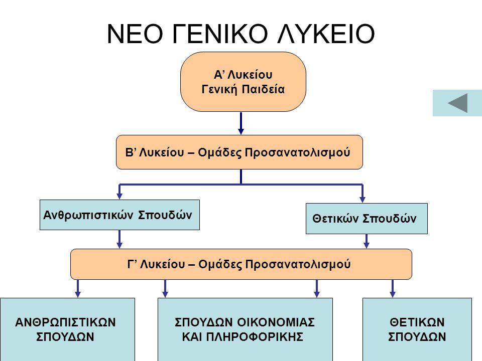 ΝΕΟ ΓΕΝΙΚΟ ΛΥΚΕΙΟ Α' Λυκείου Γενική Παιδεία