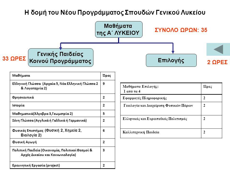Η δομή του Νέου Προγράμματος Σπουδών Γενικού Λυκείου