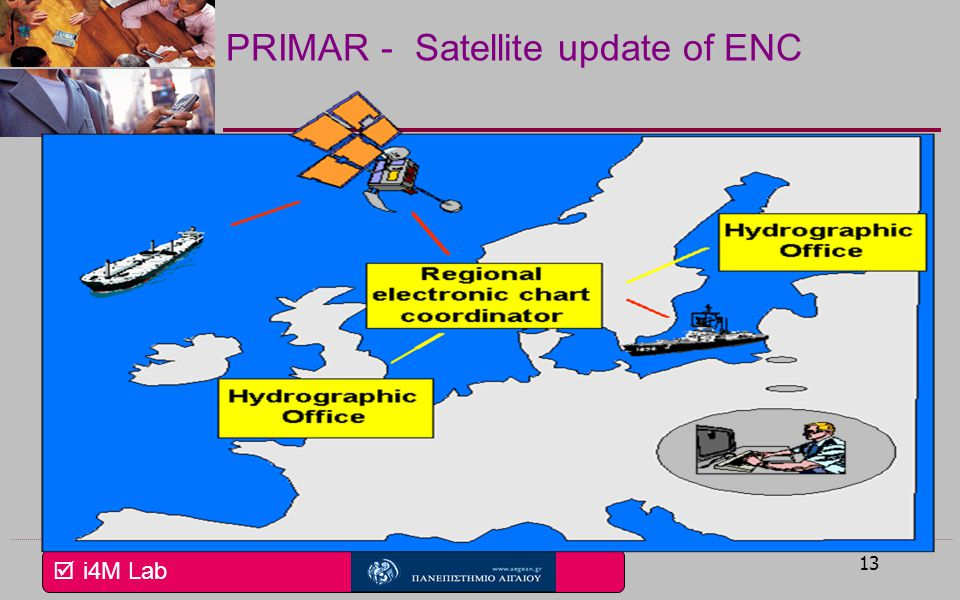 PRIMAR - Satellite update of ENC