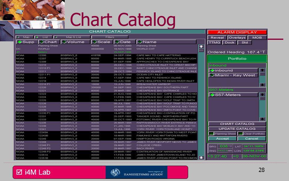 Chart Catalog