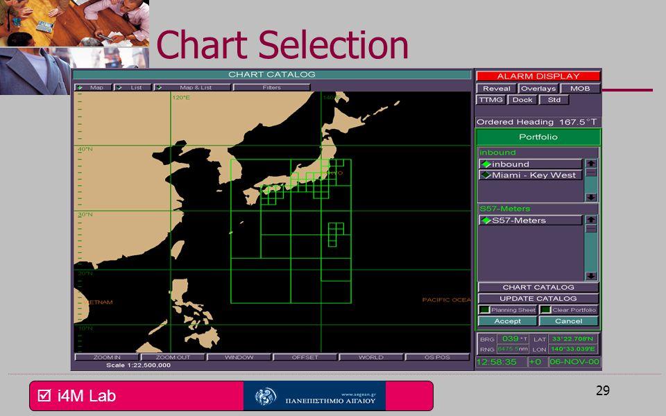 Chart Selection εναλλακτικά όμως μπορεί να χρησιμοποιηθεί για τον ίδιο σκοπό η οθόνη επιλογής χαρτών που βλέπετε εδώ.