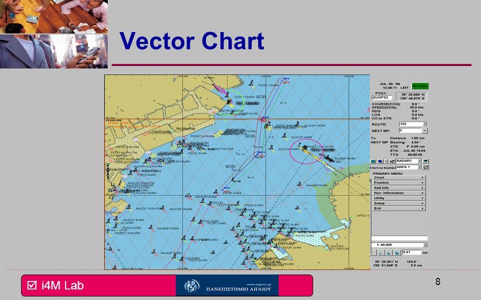 Vector Chart Εδώ βλέπουμε ενα τυπικό χάρτη Vector