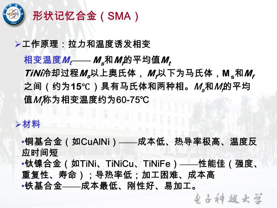 形状记忆合金(SMA) 工作原理:拉力和温度诱发相变 相变温度Mt —— Ms和Mf的平均值Mt