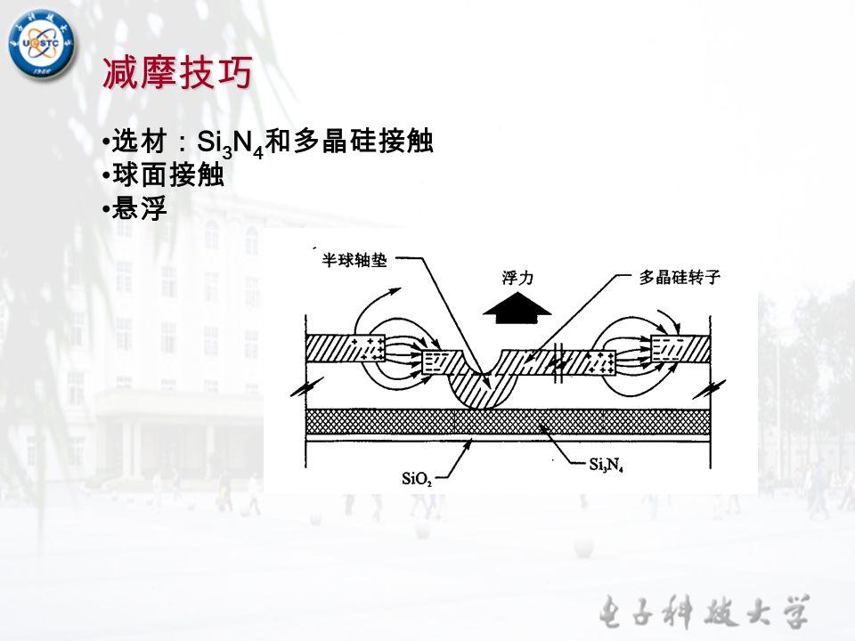 减摩技巧 选材:Si3N4和多晶硅接触 球面接触 悬浮