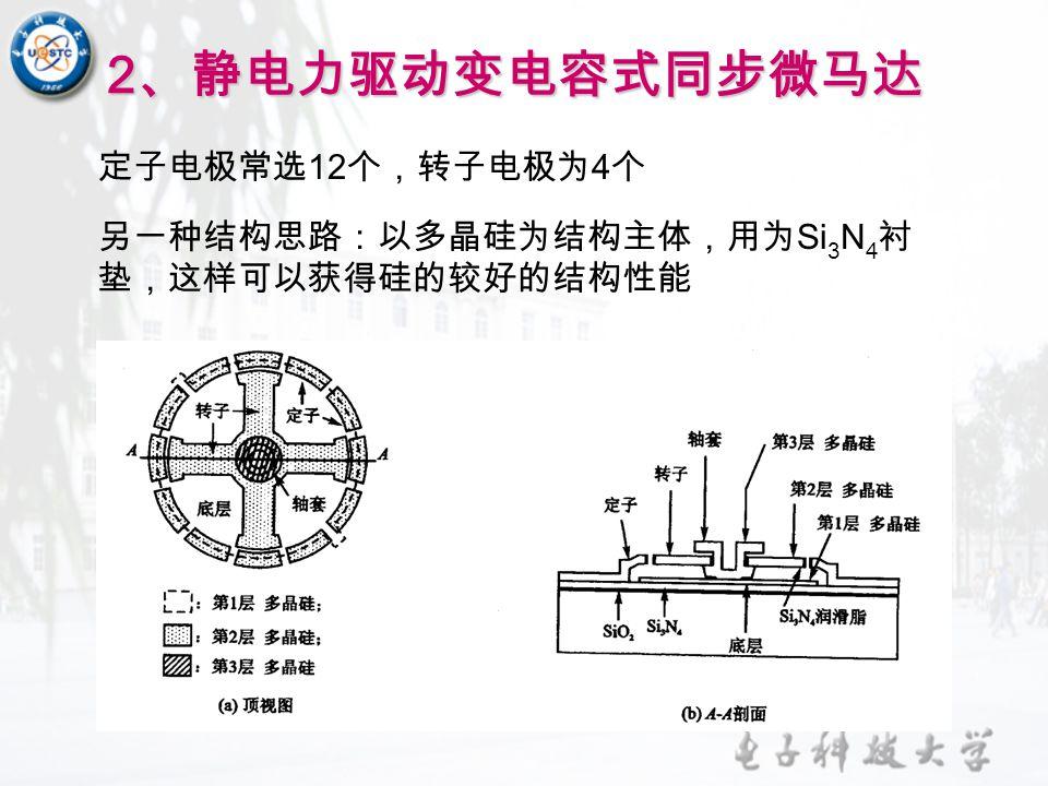 2、静电力驱动变电容式同步微马达 定子电极常选12个,转子电极为4个