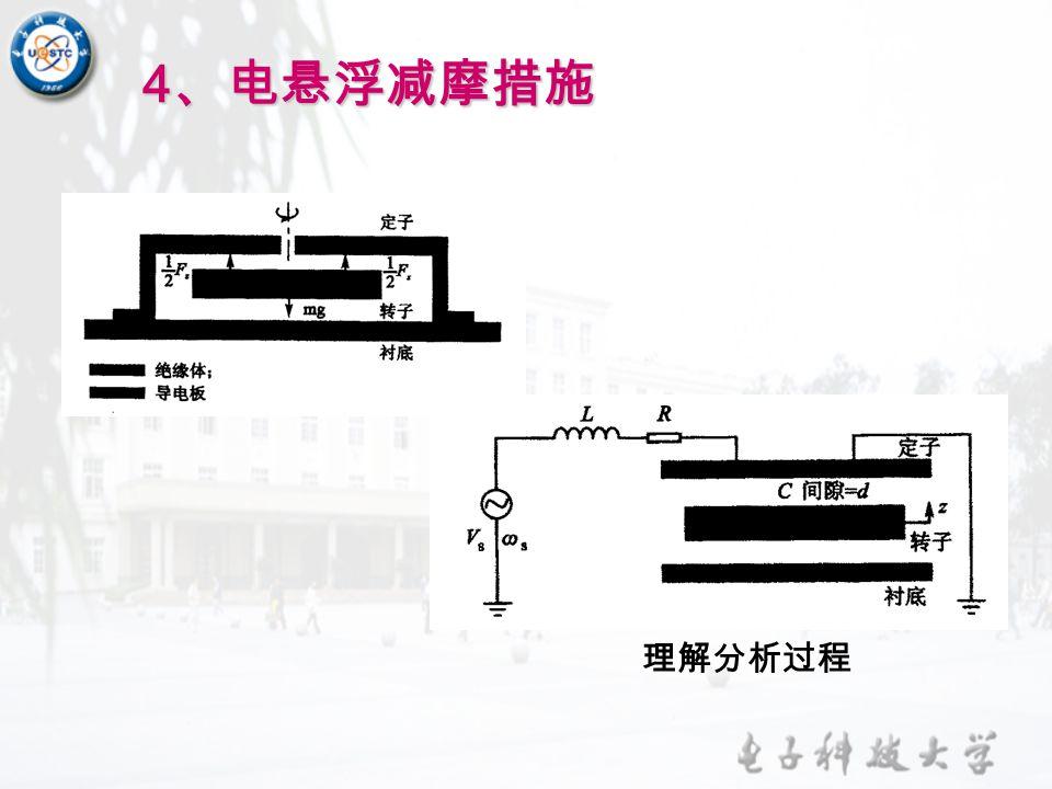 4、电悬浮减摩措施 理解分析过程