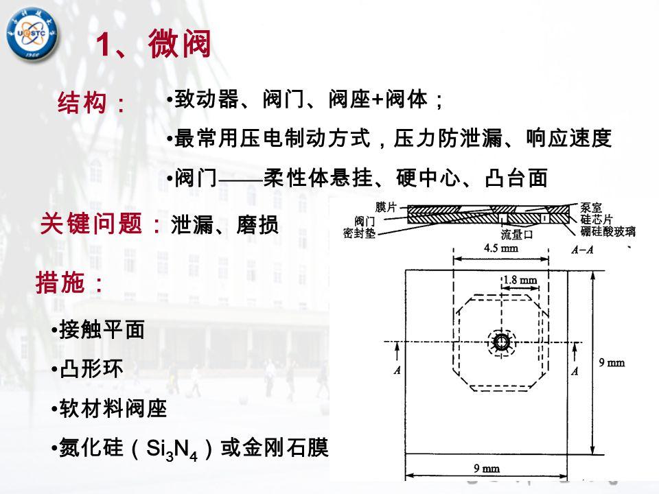 1、微阀 结构: 关键问题:泄漏、磨损 措施: 致动器、阀门、阀座+阀体; 最常用压电制动方式,压力防泄漏、响应速度