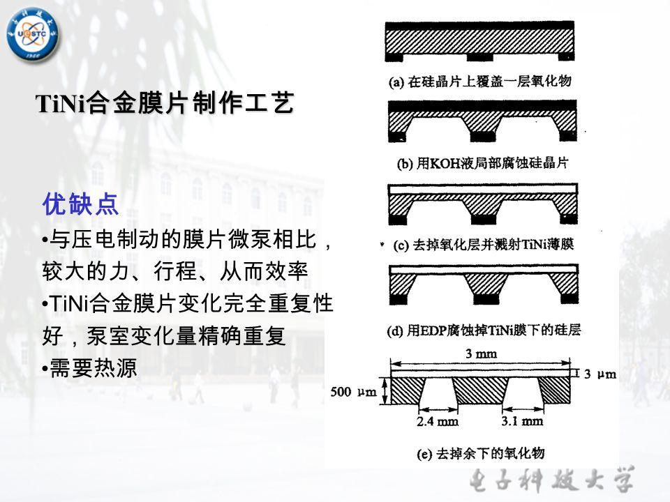 TiNi合金膜片制作工艺 优缺点 与压电制动的膜片微泵相比,较大的力、行程、从而效率 TiNi合金膜片变化完全重复性好,泵室变化量精确重复