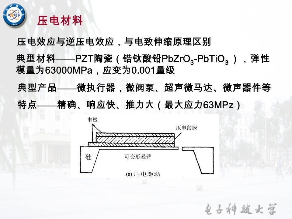 压电材料 压电效应与逆压电效应,与电致伸缩原理区别