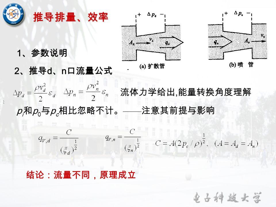 推导排量、效率 1、参数说明 2、推导d、n口流量公式 流体力学给出,能量转换角度理解 pi和p0与pc相比忽略不计。——注意其前提与影响