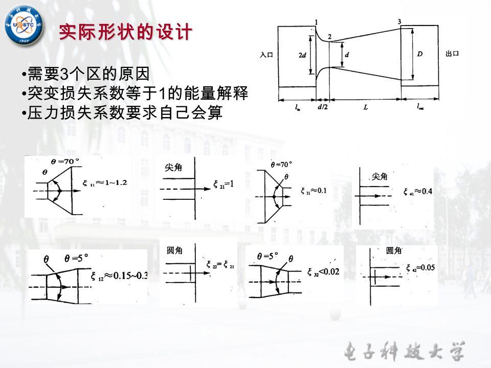 实际形状的设计 需要3个区的原因 突变损失系数等于1的能量解释 压力损失系数要求自己会算