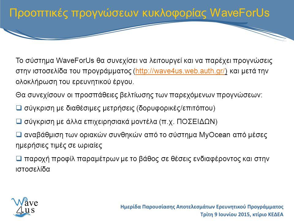 Προοπτικές προγνώσεων κυκλοφορίας WaveForUs