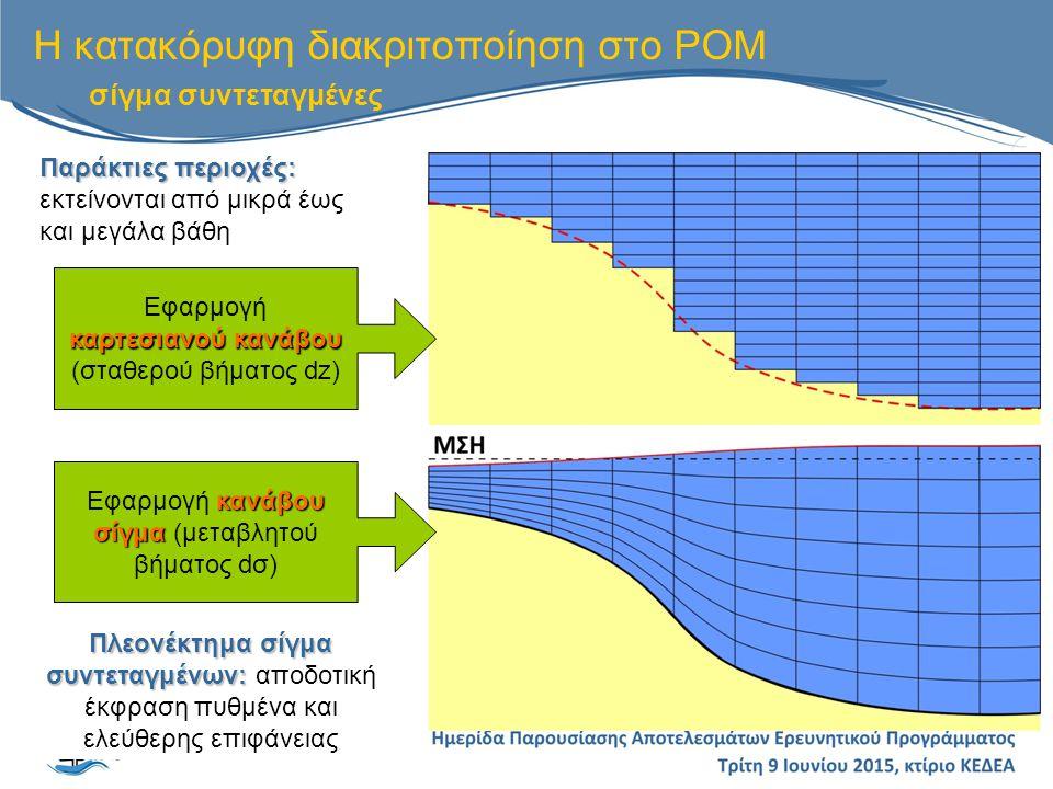 Η κατακόρυφη διακριτοποίηση στο POM