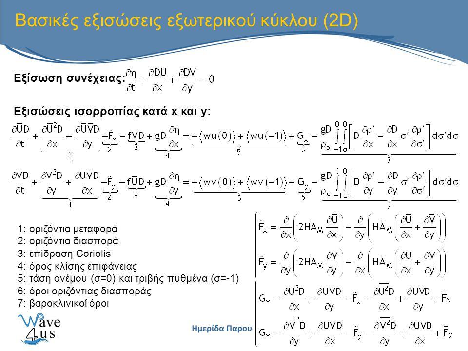 Βασικές εξισώσεις εξωτερικού κύκλου (2D)