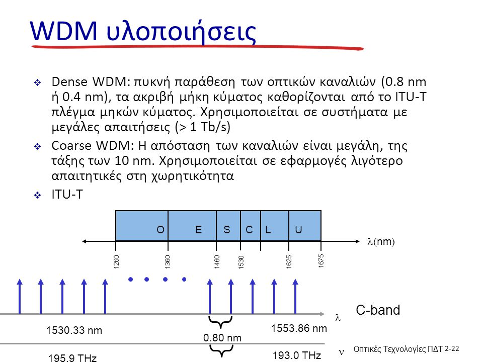 WDM υλοποιήσεις O E S C L U l(nm) l 1553.86 nm 1530.33 nm 0.80 nm 