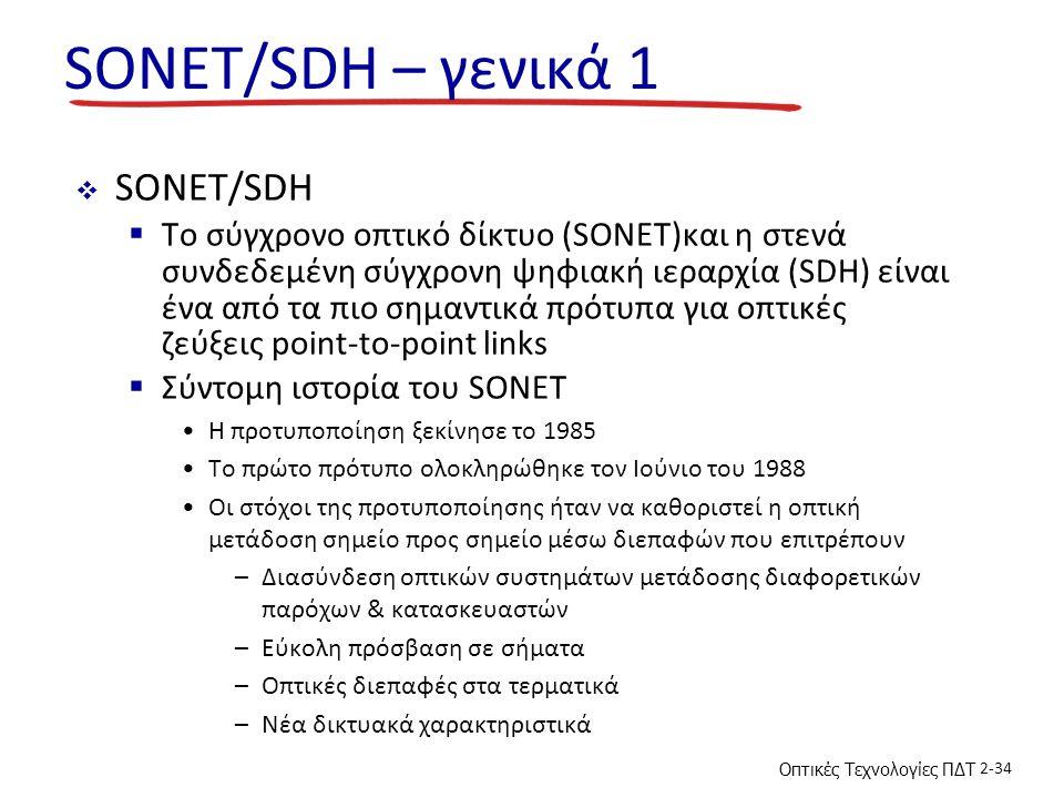 SONET/SDH – γενικά 1 SONET/SDH
